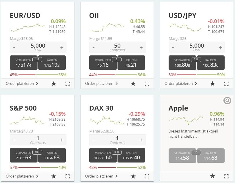 Forex forex trading erfahrung