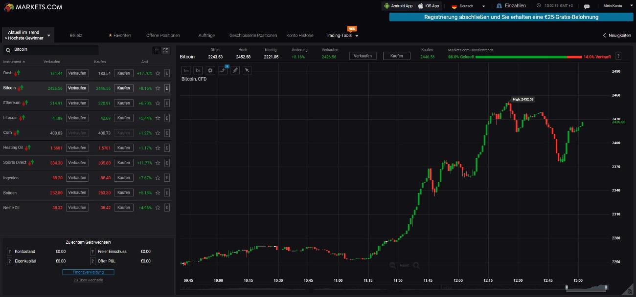 trading software für anfänger